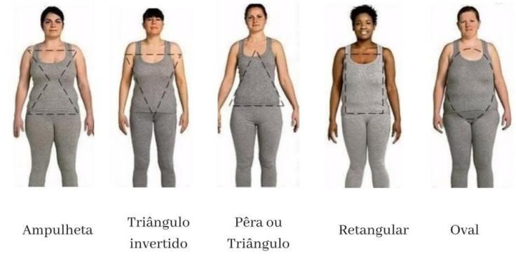Descubra qual o tipo de corpo: corpo ampulheta, corpo triangular, corpo, triangulo invertido, corpo oval, corpo  oval.