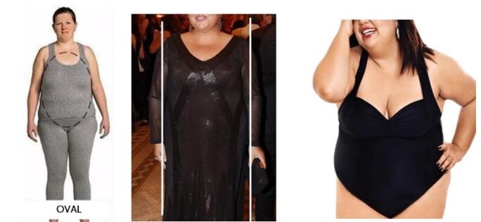 Descubra qual o tipo de corpo: corpo ampulheta, corpo triangular, corpo, triangulo invertido, corpo oval, corpo  oval. Como medir o corpo em casa