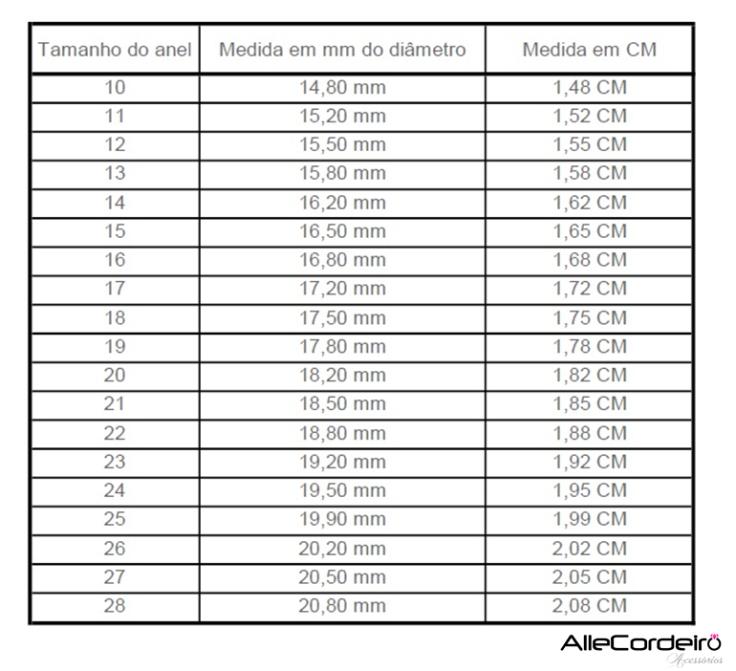 tabela  correspondente ao tamanho dos anéis em diâmetro e em CM de acordo com a ABNT