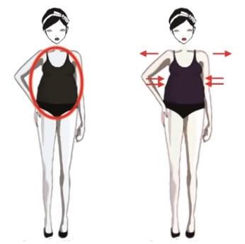 Descubra quais os decotes e acessórios para o tipo de corpo oval.Acessórios para o tipo de corpo oval.