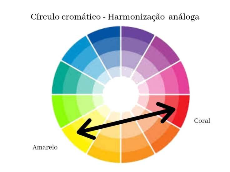 Harmonização análoga  da cor coral