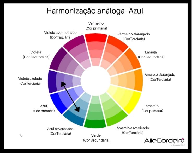 harmonização análoga da cor azul