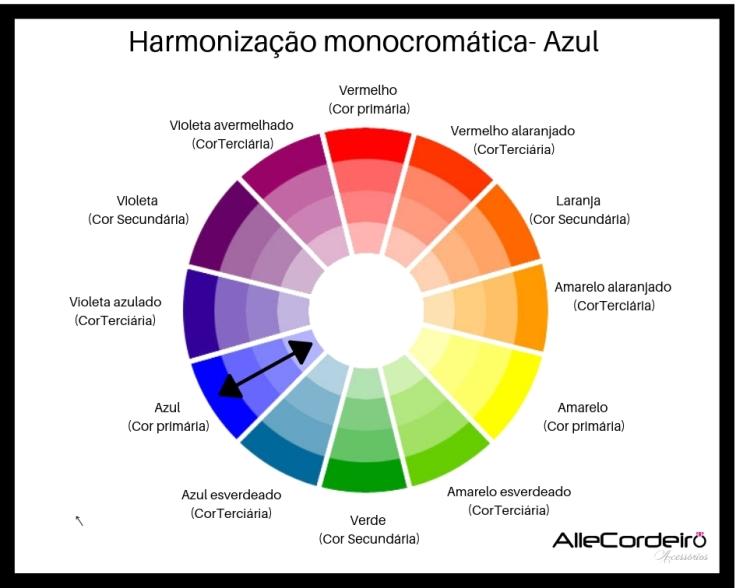 Harmonização monocromática da cor azul.