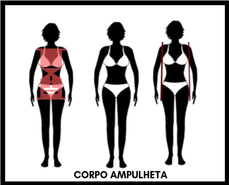 O que é corpo ampulheta