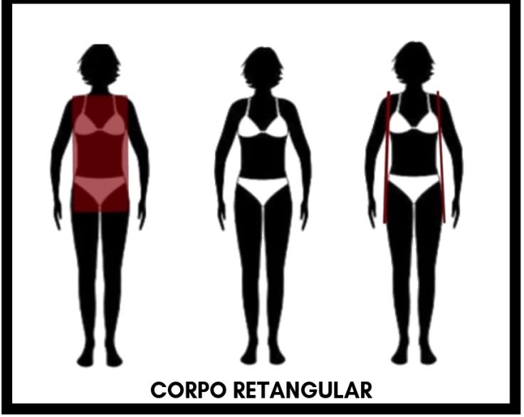 O que é o corpo retangular