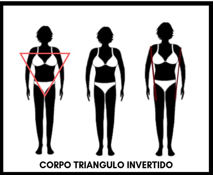 Saiba o que é o corpo triangulo invertido